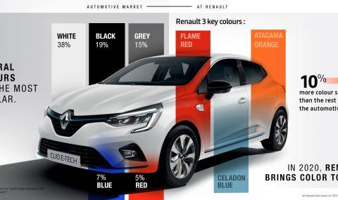 Мнението на Renault за автомобилните цветове