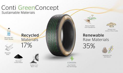 Continental ще произвежда гуми от глухарчета и пластмасови бутилки - 1