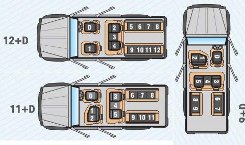 Индийска G-Klasse с 13 места и 90 конски сили - 4