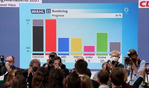Първи резултати от изборите в Германия: Социалдемократите и ХДС/ХСС с еднакви гласове - 1