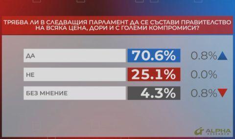 Мая Манолова: Гаранция за правителство на промяната може да се даде и с предварително споразумение - 1