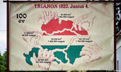 Договорът от Трианон: