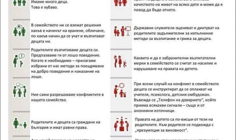 Опорките срещу Стратегията за детето заимствани от Русия - 3