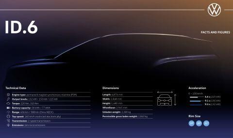 Volkswagen представи най-големия си електрически модел - 8
