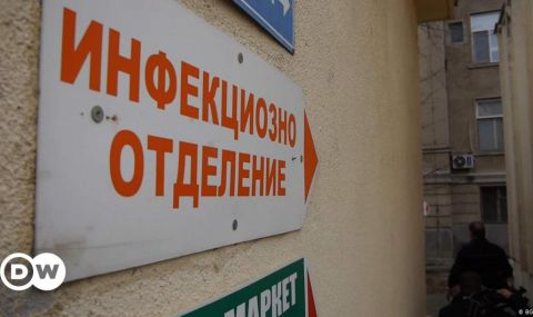 Как България /не/ се справи с коронавирусната пандемия