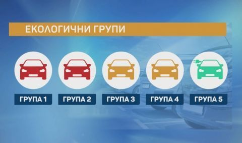 Хиляди коли на трупчета заради новите екостикери - 1