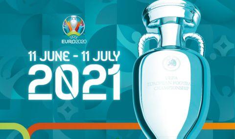 Англия, Белгия и Франция са фаворитите на Winbet за Евро 2021 при обявяването на коефициентите