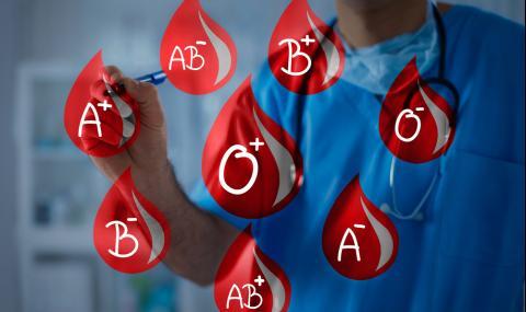 Как се наследява кръвната група