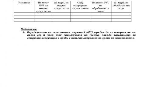 """От """"Континвест"""" пред ФАКТИ: Създава се излишно напрежение сред софиянци - 6"""