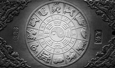 Тибетски хороскоп според годината на раждане