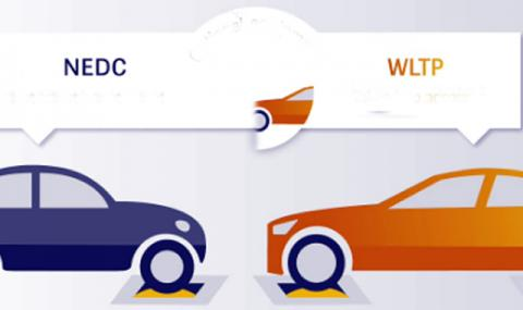Протоколите NEDC и WLTP, обяснени от PEUGEOT