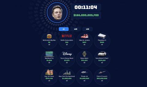 Можете ли да похарчите парите на Илон Мъск?