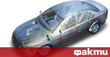 Стабилизиращата програма, с която вече се оборудват всички нови автомобили