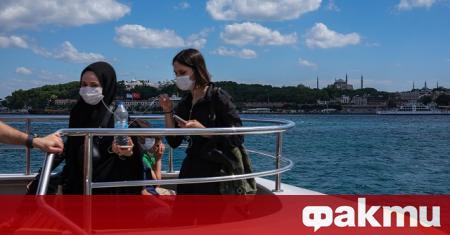 Нови 947 случая на коронавирус са регистрирани в Турция на