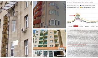 Имотите на кандидат – кметовете на София