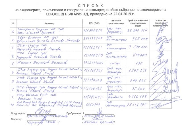 """Връзката на """"Еврохолд"""" с агент Румянцев на ДС и руската ВТБ"""