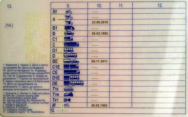 Парадокс: Всички шофьорски книжки у нас са нередовни!