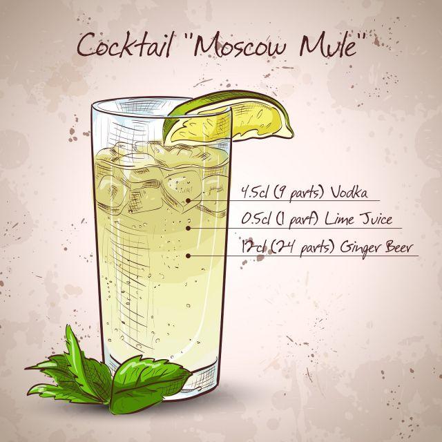 Перфектният коктейл за всяка зодия