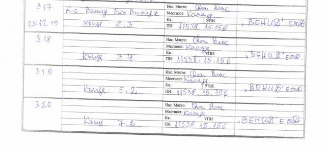 Ревизоро дискретно изключил имот на Диневи в Свети Влас от НАТУРА 2000, след като те го застроили
