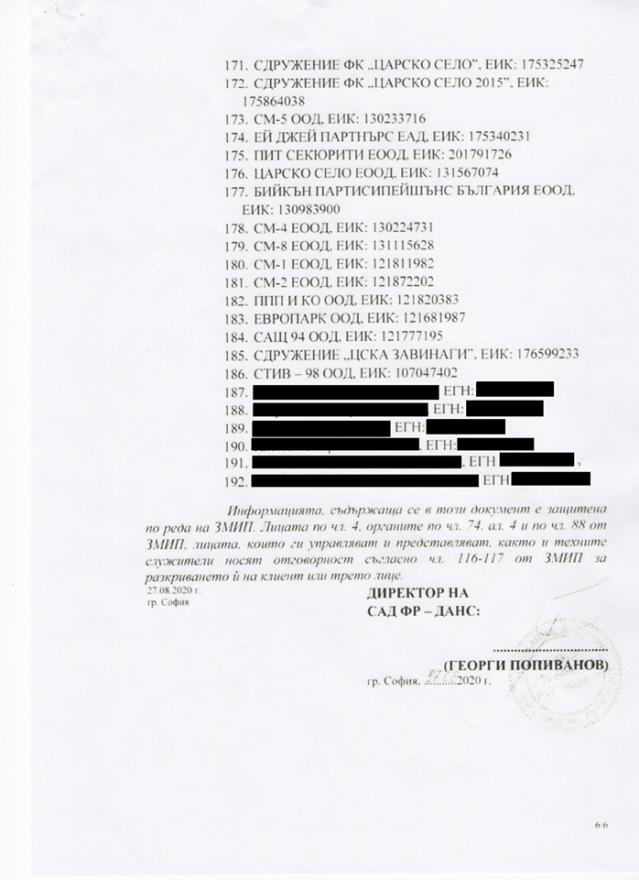 Васил Божков: Пеевски отново управлява ДАНС (СНИМКИ)