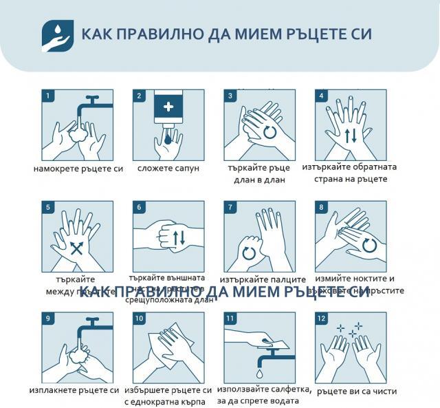 Ето как да мием правилно ръцете си (ВИДЕО)