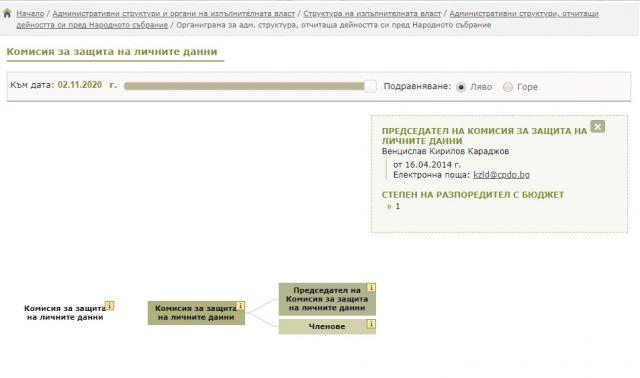 Адв. Хаджигенов пред ФАКТИ - остават ли председатели на комисии на постовете си години след края на мандатите си