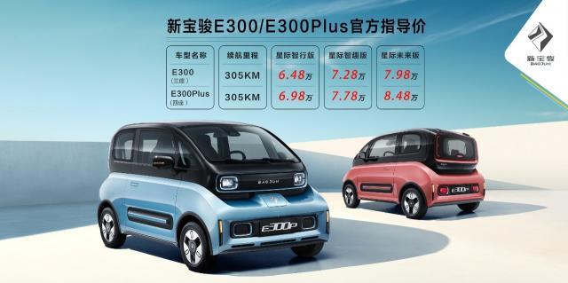 Нов електромобил за 10 000 лв. (със спорен дизайн)