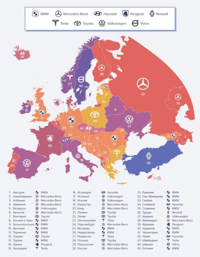 Най-популярните автомобили в България и Европа