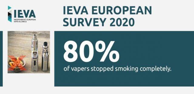 80% от пушачите, преминали към електронни цигари, спират да пушат напълно