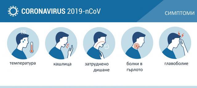 Китайски лекари изброиха симптомите на COVID-19 по дни