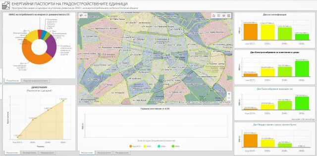Интерактивна онлайн карта показва енергийните паспорти на кварталите