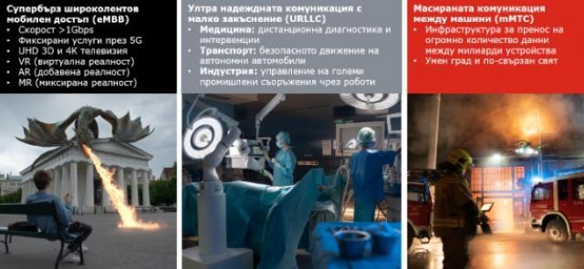 От А1 България за ФАКТИ: 5G се използва като инструмент в борбата срещу COVID-19
