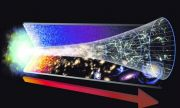 Руско-германският космически телескоп потвърди теорията за Големия взрив