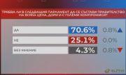 Мая Манолова: Гаранция за правителство на промяната може да се даде и с предварително споразумение