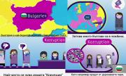 ZDF разказва на германските деца за корупцията в България
