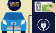 В България е най-евтино зареждането на електромобил. Къде е най-скъпо?