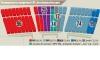 Сова Харис: Шест партии в парламента, ако изборите бяха днес